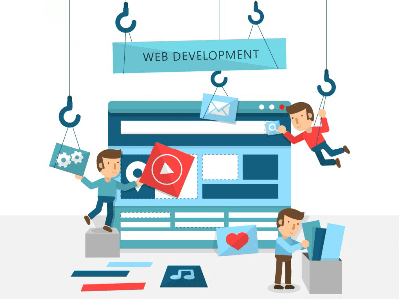 Developing website applications
